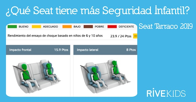 Que_seat_tiene_mas_seguridad_infantil_tarraco_rivekids