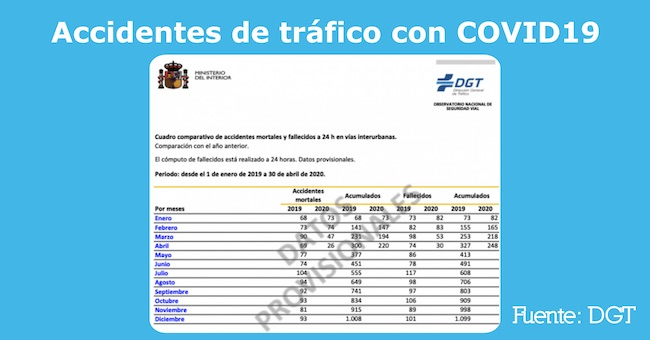 accidentes-trafico-covid-19-rivekids_datos