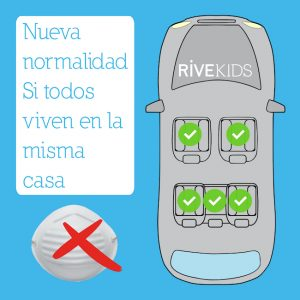 nueva_normalidad_coche_rivekids