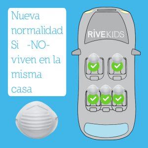 nueva_normalidad_coche_rivekids_mascarilla
