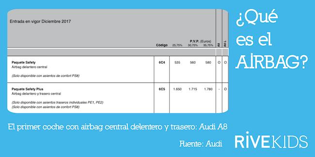 airbag_central_audi_rivekids