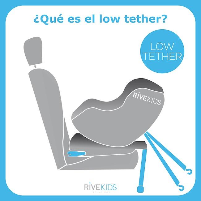 Low_tether_isofix