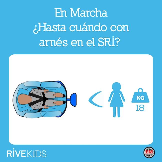 seguridad_infantil_sri_arnes_18_kg