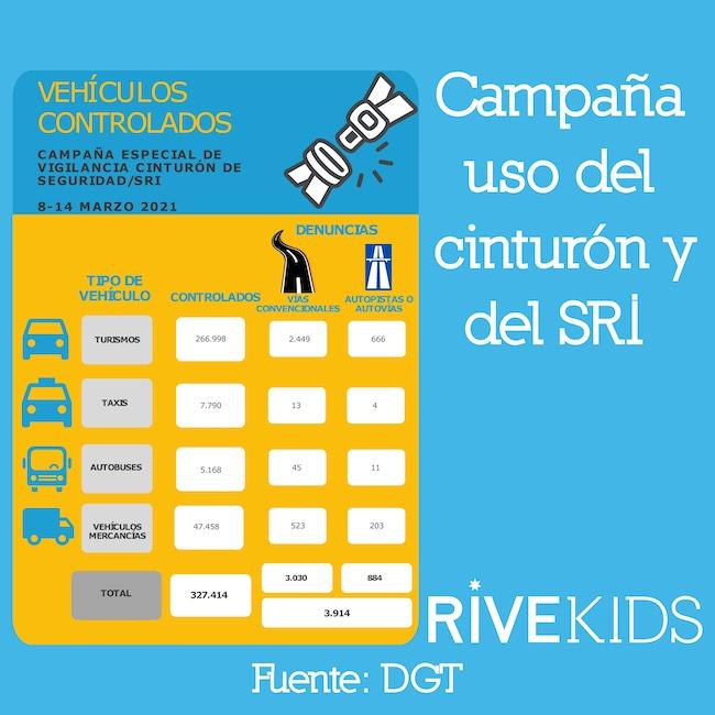 cinturon_seguridad_sistenas_retencion_infantil_dgt