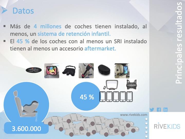 4_millones_coches_sri_accesorios_españa_Rivekids