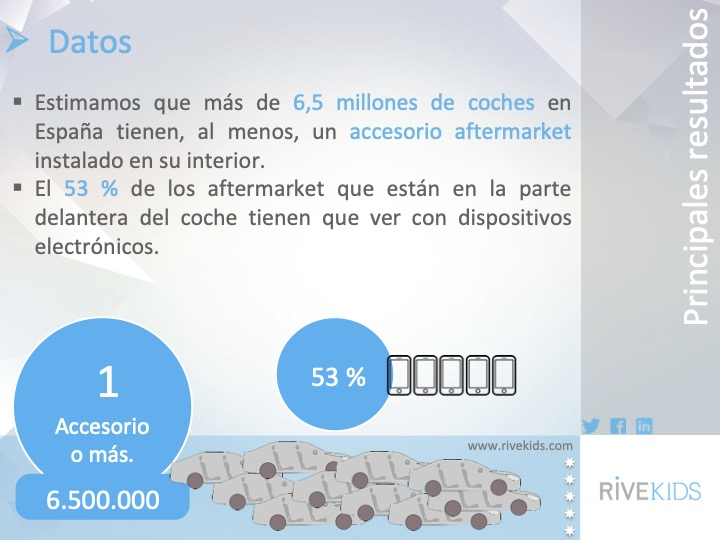 6_millones_coches_accesorios_españa_rivekids