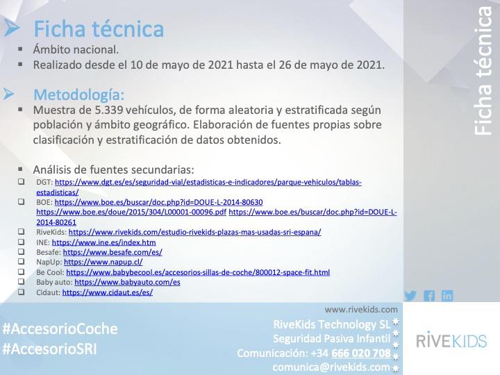 accesorios_aftermarket_españa_Rivekids_ficha_técnica