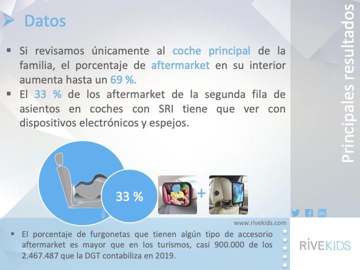 espejos_soporte_tablet_sri_accesorios_aftermarket_españa_Rivekids