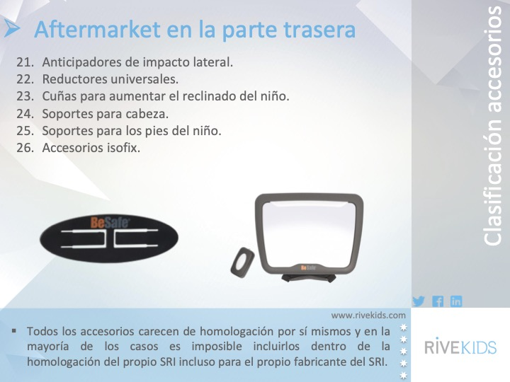 houdini_arnes_accesorios_aftermarket_españa_Rivekids